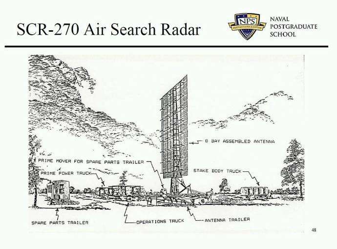 SCR-270-NavalPostGrad-